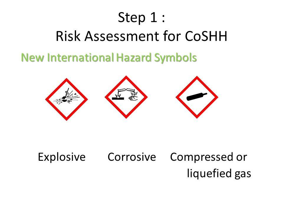 Step 1 : Risk Assessment for CoSHH New International Hazard Symbols Explosive Corrosive Compressed or liquefied gas