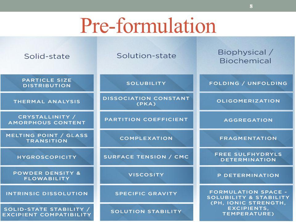 Pre-formulation 8