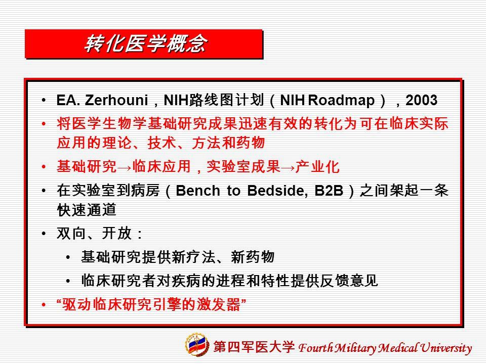 EA. Zerhouni , NIH 路线图计划( NIH Roadmap ), 2003 将医学生物学基础研究成果迅速有效的转化为可在临床实际 应用的理论、技术、方法和药物 基础研究 → 临床应用,实验室成果 → 产业化 在实验室到病房( Bench to Bedside, B2B )之间架起一条