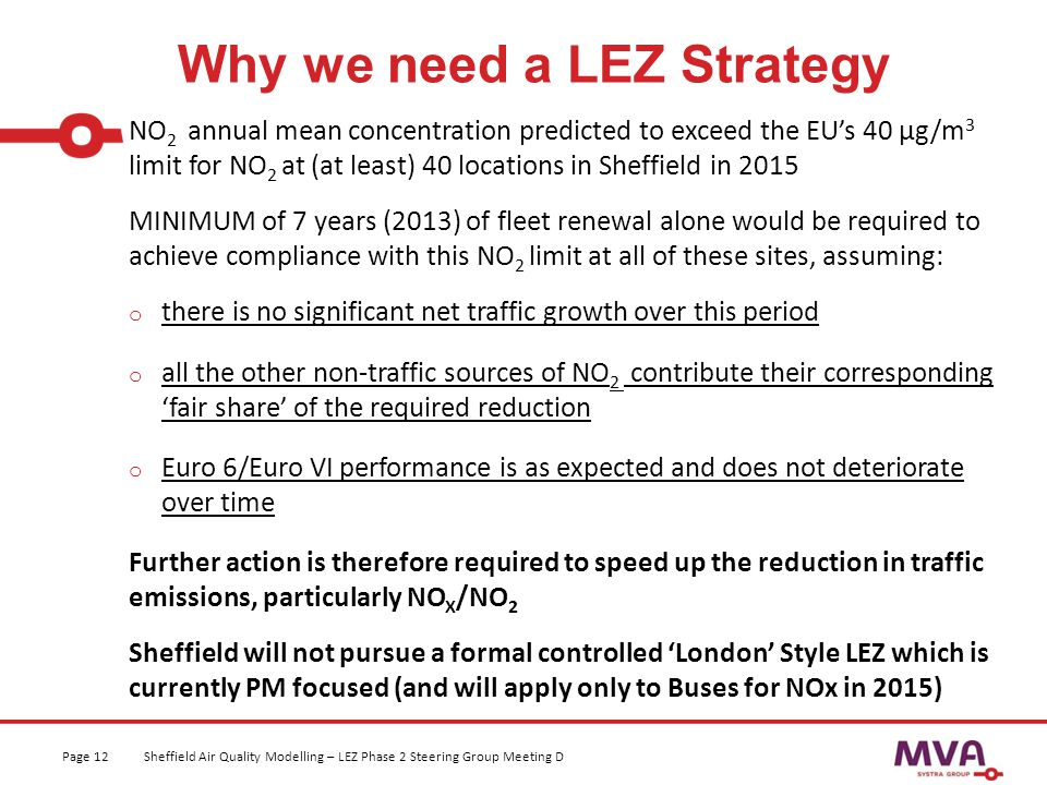 Why we need a LEZ Strategy NO 2 annual mean concentration predicted to exceed the EU's 40 µg/m 3 limit for NO 2 at (at least) 40 locations in Sheffiel