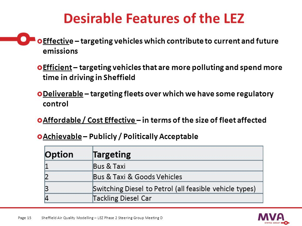 Desirable Features of the LEZ  Effective – targeting vehicles which contribute to current and future emissions  Efficient – targeting vehicles that are more polluting and spend more time in driving in Sheffield  Deliverable – targeting fleets over which we have some regulatory control  Affordable / Cost Effective – in terms of the size of fleet affected  Achievable – Publicly / Politically Acceptable Sheffield Air Quality Modelling – LEZ Phase 2 Steering Group Meeting DPage 15