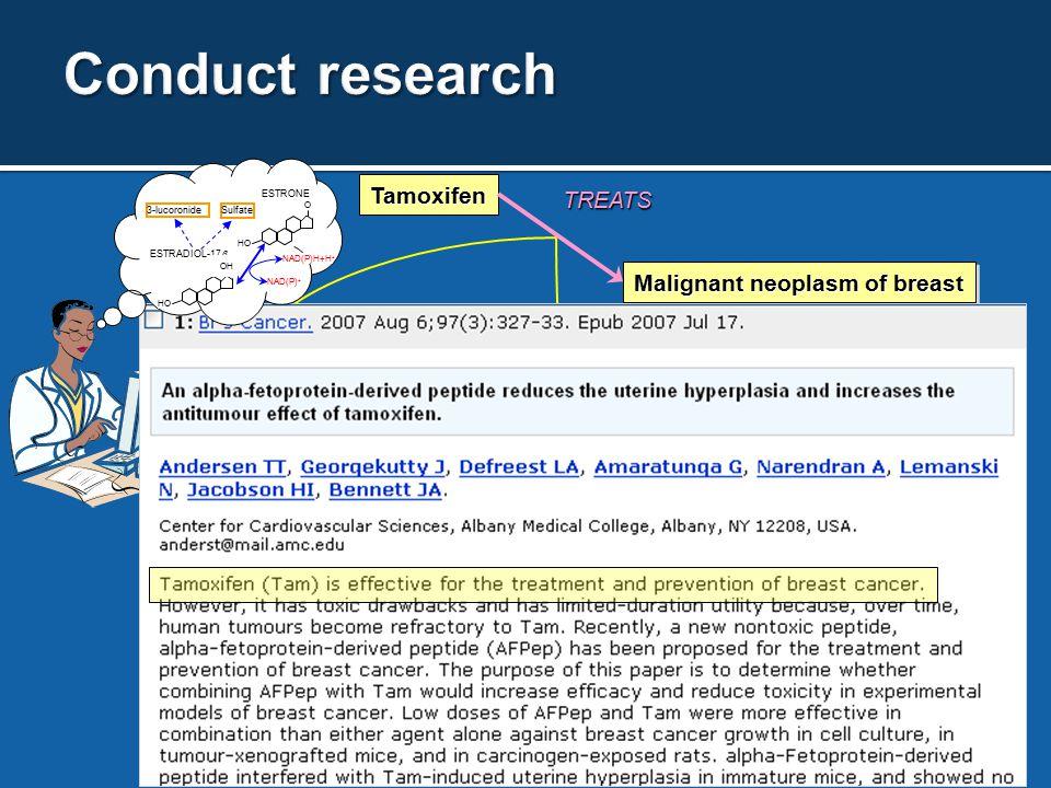 Tamoxifen TREATS ESTRADIOL-17  HO OH 3-lucoronideSulfate HO O ESTRONE NAD(P)H+H + NAD(P) +