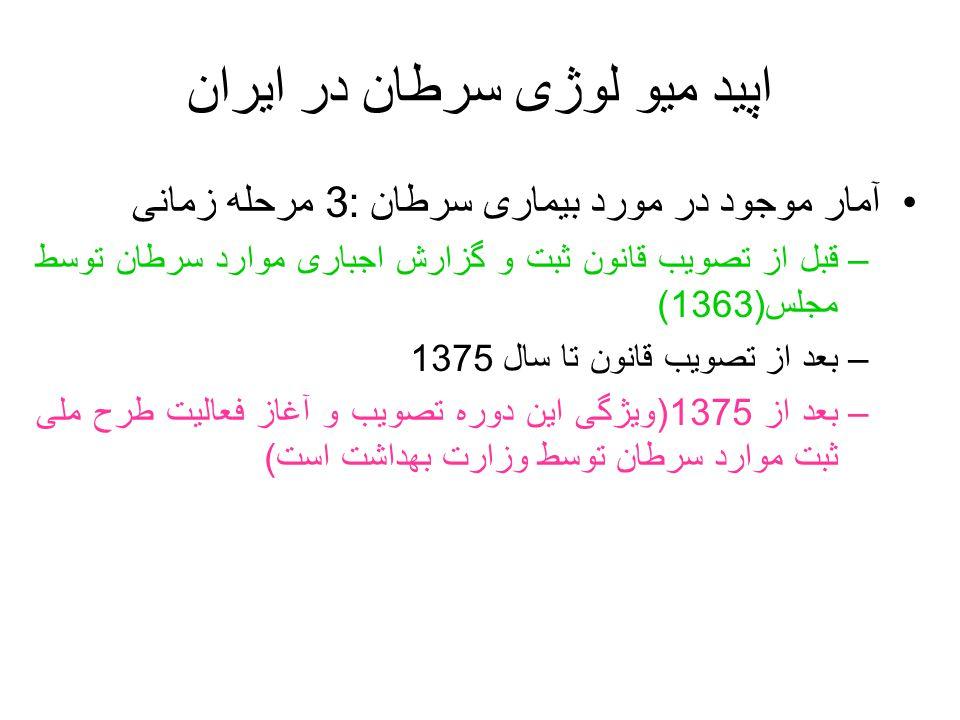 اپید میو لوژی سرطان در ایران آمار موجود در مورد بیماری سرطان :3 مرحله زمانی –قبل از تصویب قانون ثبت و گزارش اجباری موارد سرطان توسط مجلس (1363) –بعد از تصویب قانون تا سال 1375 –بعد از 1375( ویژگی این دوره تصویب و آغاز فعالیت طرح ملی ثبت موارد سرطان توسط وزارت بهداشت است )
