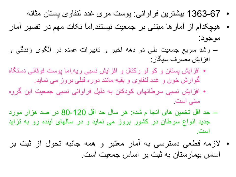 67-1363 بیشترین فراوانی : پوست مری غدد لنفاوی پستان مثانه هیچکدام از آمارها مبتنی بر جمعیت نیستند.