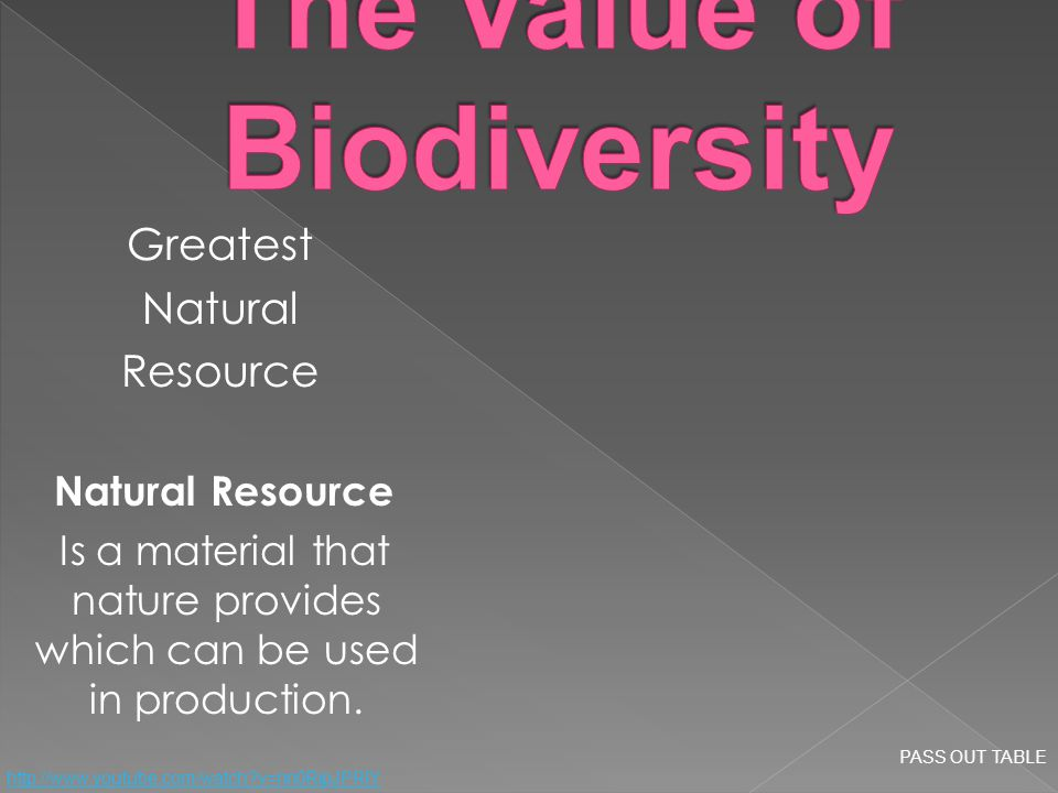 Greatest Natural Resource Natural Resource Is a material that nature provides which can be used in production.