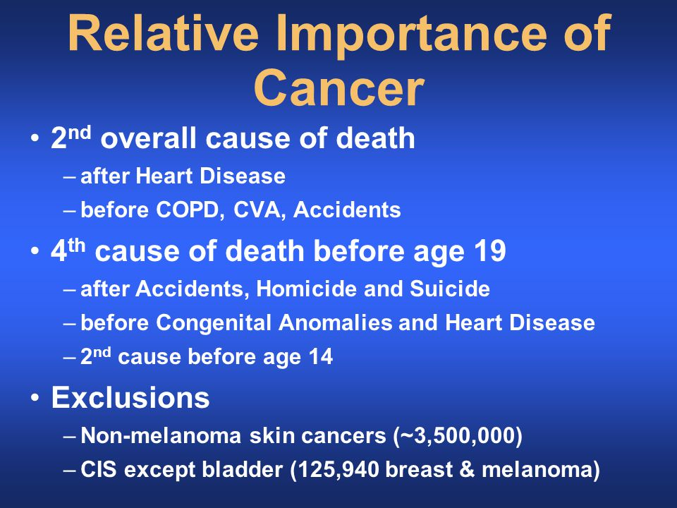 Learning Objectives 1.US risk and relative rank of cancer.