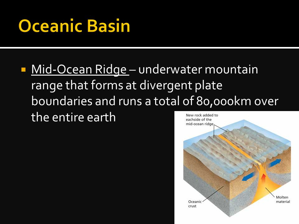  Mid-Ocean Ridge – underwater mountain range that forms at divergent plate boundaries and runs a total of 80,000km over the entire earth