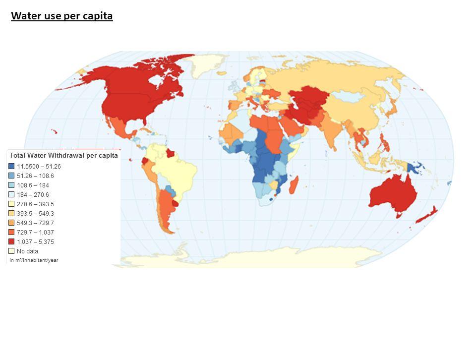Water use per capita
