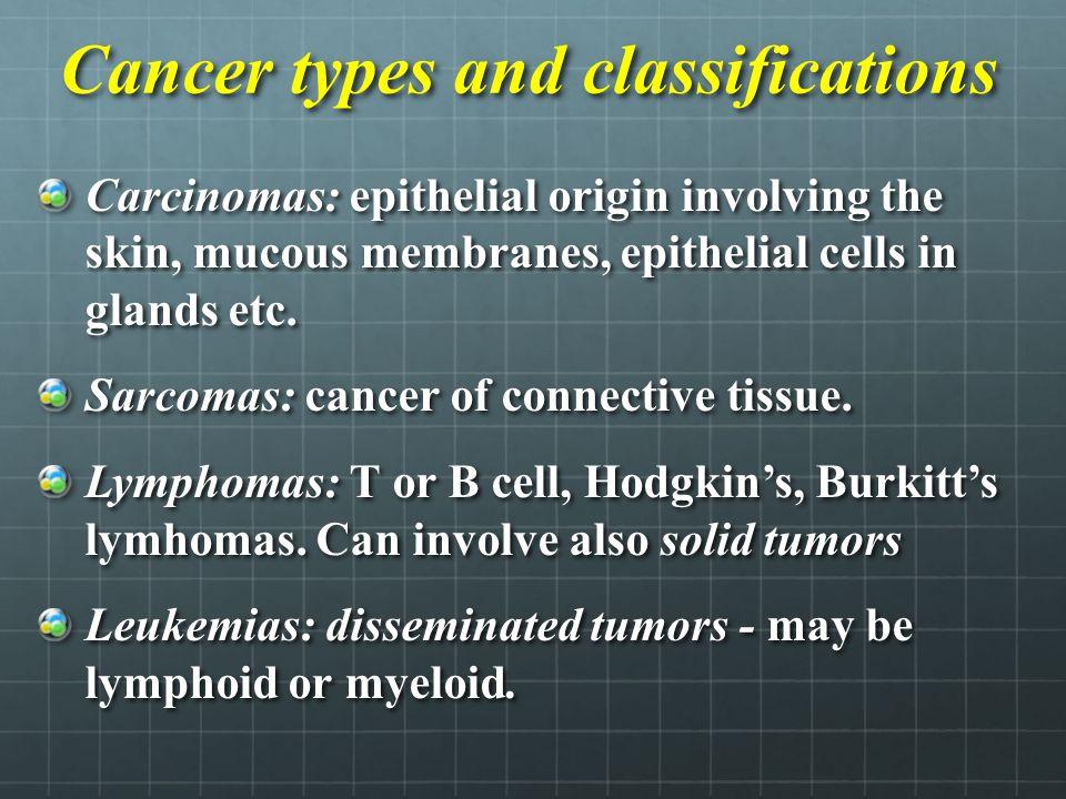 Molecular aspects of cancer pathogenesis: Oncogenes & Tumor Suppressors