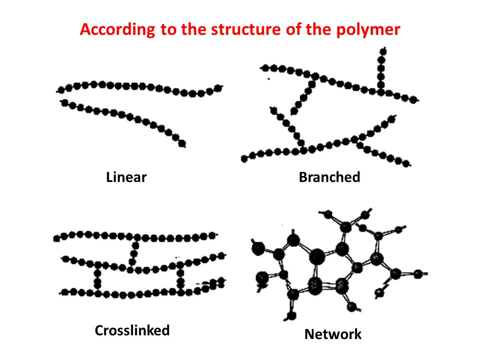 According to the structure of the polymer LinearBranched Crosslinked Network