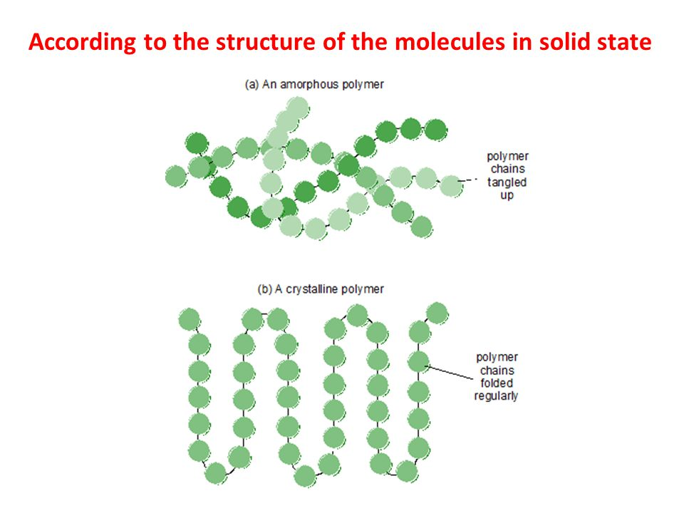 According to the structure of the molecules in solid state