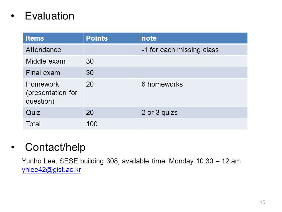 Evaluation ItemsPointsnote Attendance-1 for each missing class Middle exam30 Final exam30 Homework (presentation for question) 206 homeworks Quiz202 or 3 quizs Total100 Contact/help Yunho Lee, SESE building 308, available time: Monday 10.30 – 12 am yhlee42@gist.ac.kr 15
