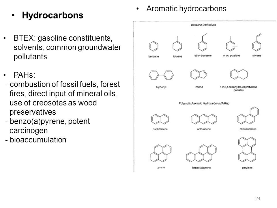 24 Hydrocarbons BTEX: gasoline constituents, solvents, common groundwater pollutants PAHs: - combustion of fossil fuels, forest fires, direct input of mineral oils, use of creosotes as wood preservatives - benzo(a)pyrene, potent carcinogen - bioaccumulation Aromatic hydrocarbons