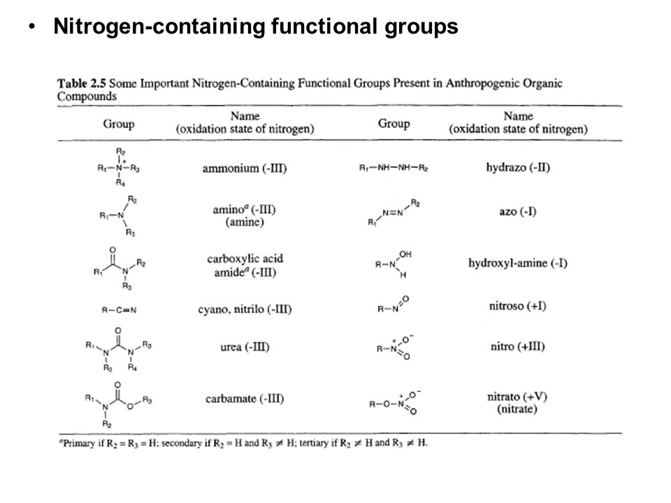 Nitrogen-containing functional groups