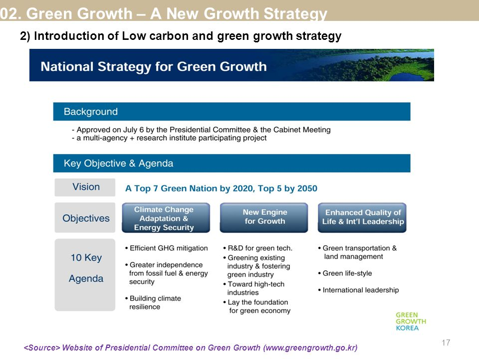 02. Green Growth – A New Growth Strategy Website of Presidential Committee on Green Growth (www.greengrowth.go.kr) 2) Introduction of Low carbon and g