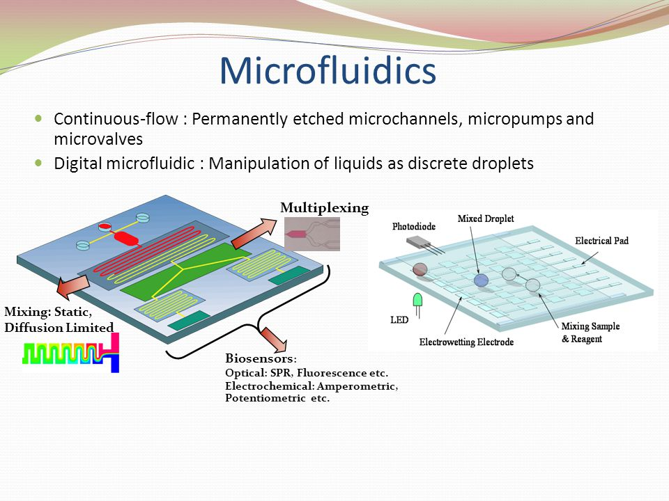 Microfluidics Continuous-flow : Permanently etched microchannels, micropumps and microvalves Digital microfluidic : Manipulation of liquids as discret
