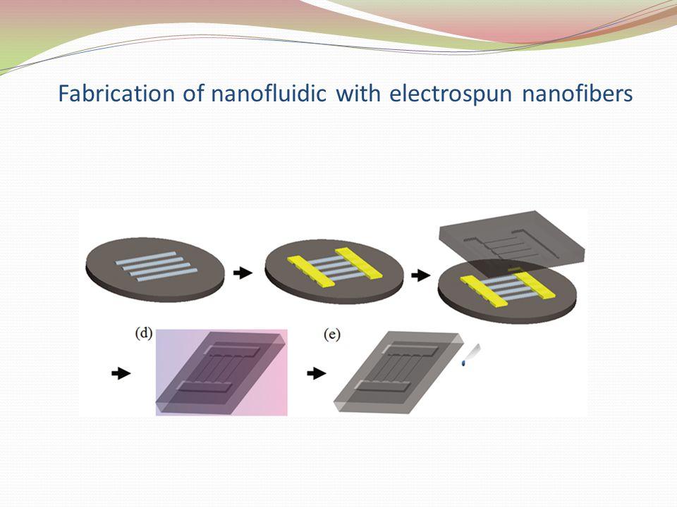 Fabrication of nanofluidic with electrospun nanofibers