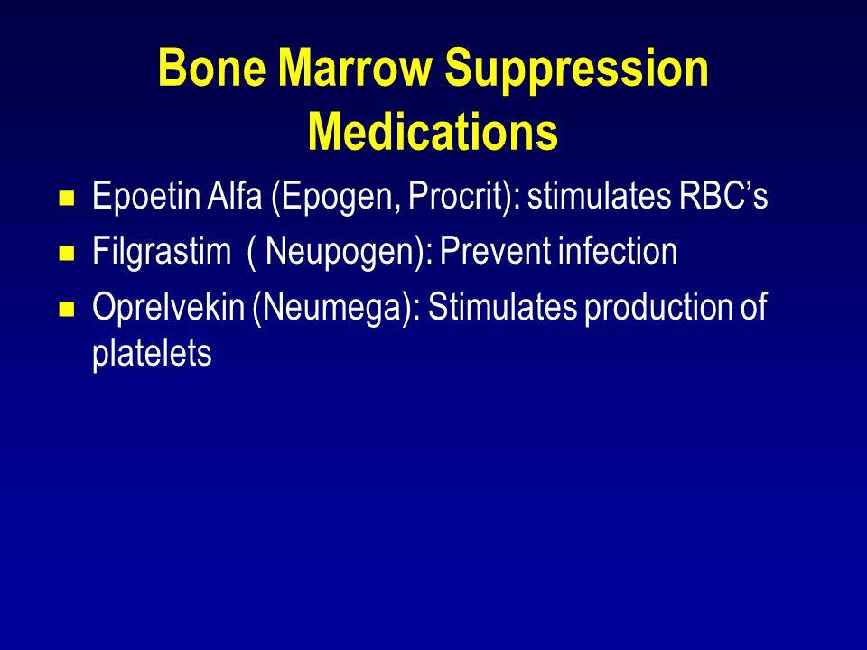 Bone Marrow Suppression Medications  Epoetin Alfa (Epogen, Procrit): stimulates RBC's  Filgrastim ( Neupogen): Prevent infection  Oprelvekin (Neume