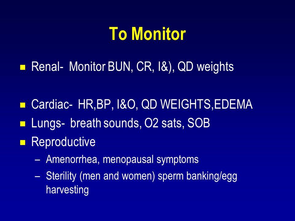 To Monitor  Renal- Monitor BUN, CR, I&), QD weights  Cardiac- HR,BP, I&O, QD WEIGHTS,EDEMA  Lungs- breath sounds, O2 sats, SOB  Reproductive –Amen