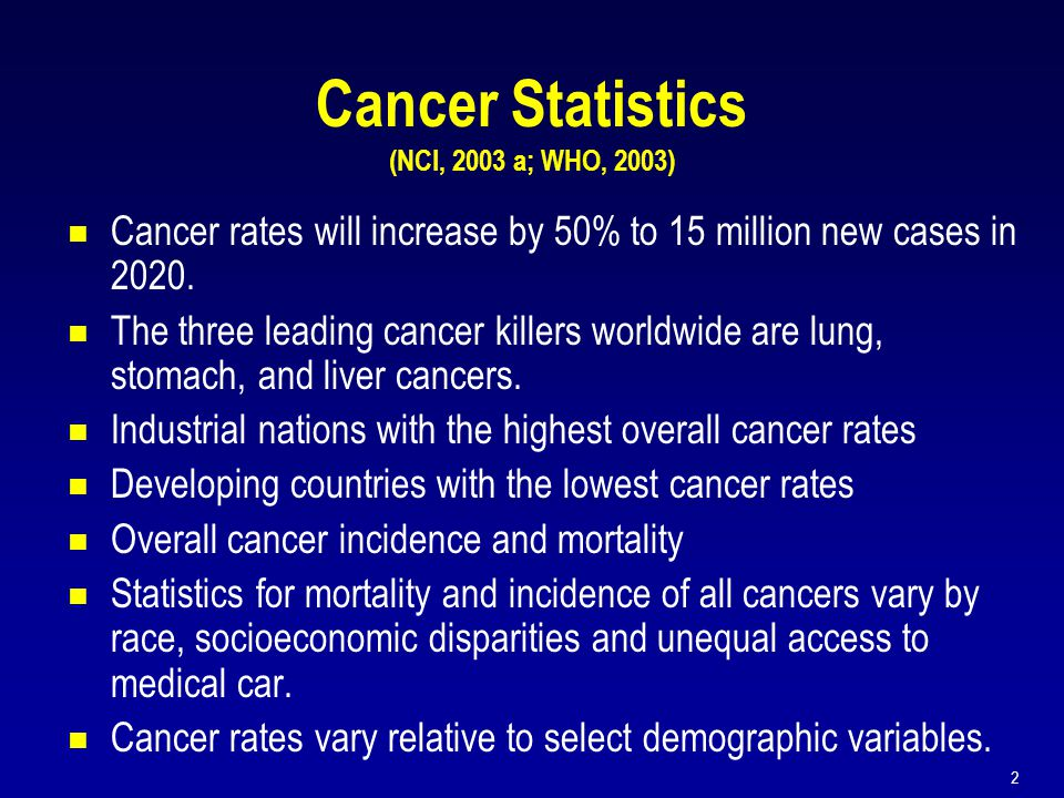 2 Cancer Statistics (NCI, 2003 a; WHO, 2003)  Cancer rates will increase by 50% to 15 million new cases in 2020.  The three leading cancer killers w