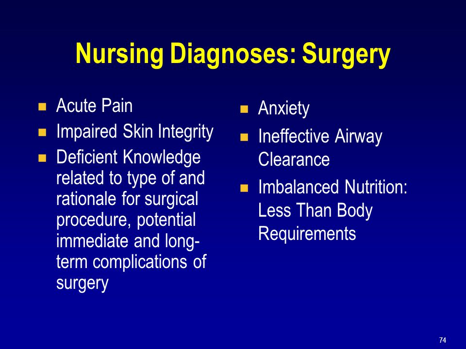 74 Nursing Diagnoses: Surgery  Acute Pain  Impaired Skin Integrity  Deficient Knowledge related to type of and rationale for surgical procedure, po