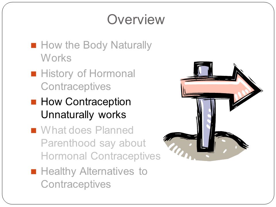 Overview How the Body Naturally Works History of Hormonal Contraceptives How Contraception Unnaturally works What does Planned Parenthood say about Ho