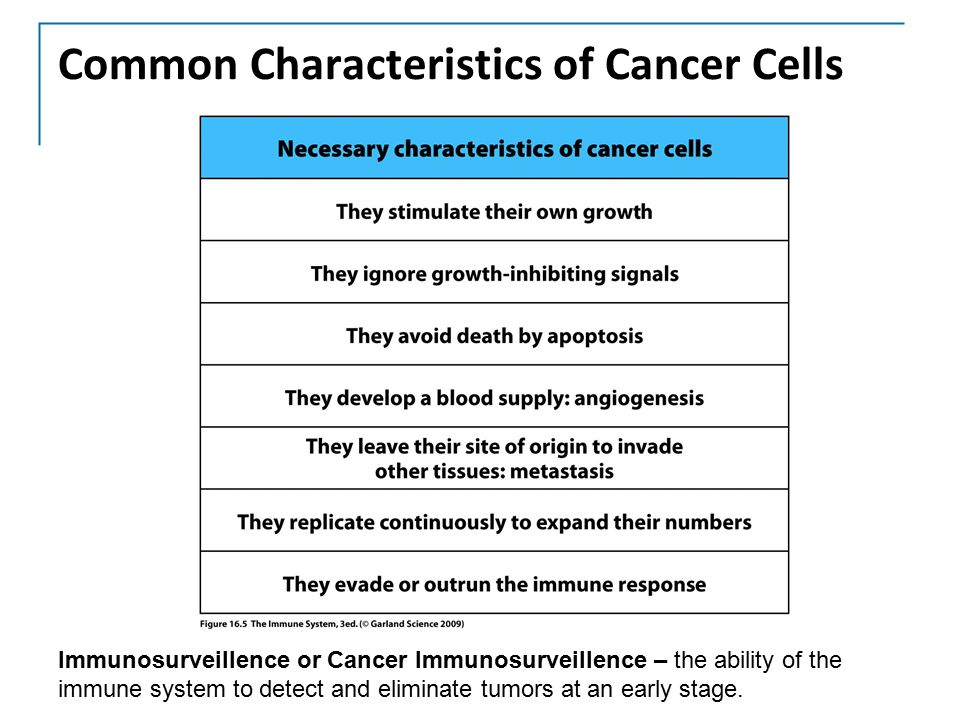Immunosurveillence or Cancer Immunosurveillence – the ability of the immune system to detect and eliminate tumors at an early stage. Common Characteri