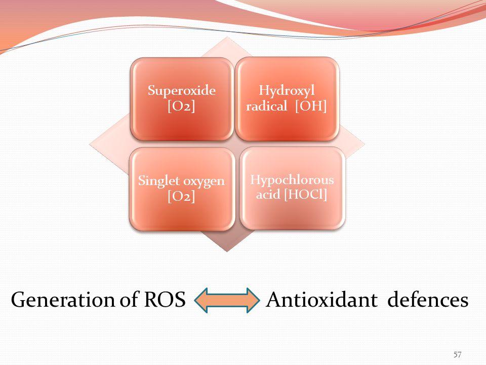 57 Generation of ROS Antioxidant defences Superoxide [O2] Hydroxyl radical [OH] Singlet oxygen [O2] Hypochlorous acid [HOCl]