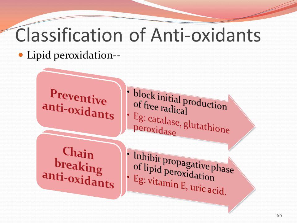 Classification of Anti-oxidants Lipid peroxidation-- 66