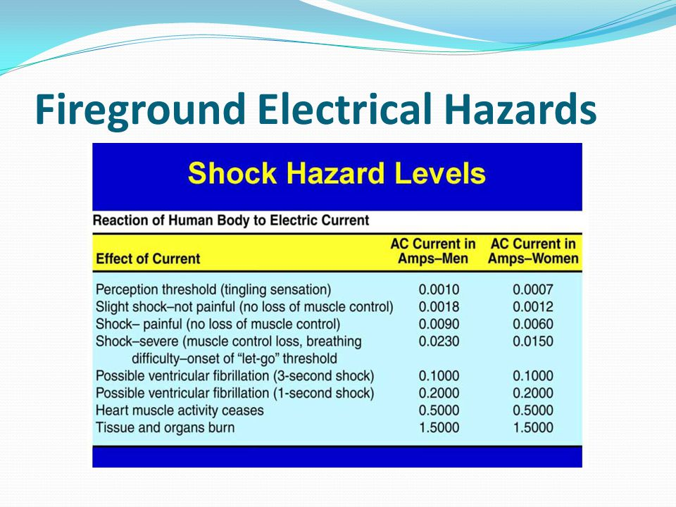 Fireground Electrical Hazards