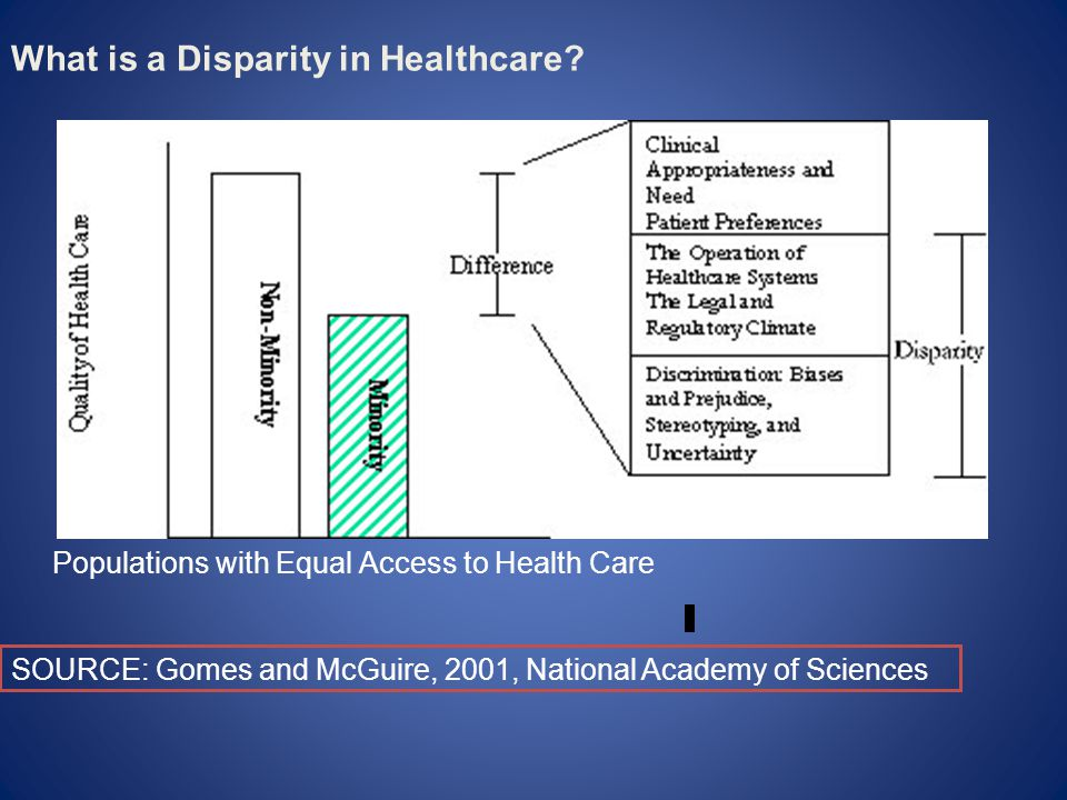 What is a Disparity in Healthcare.