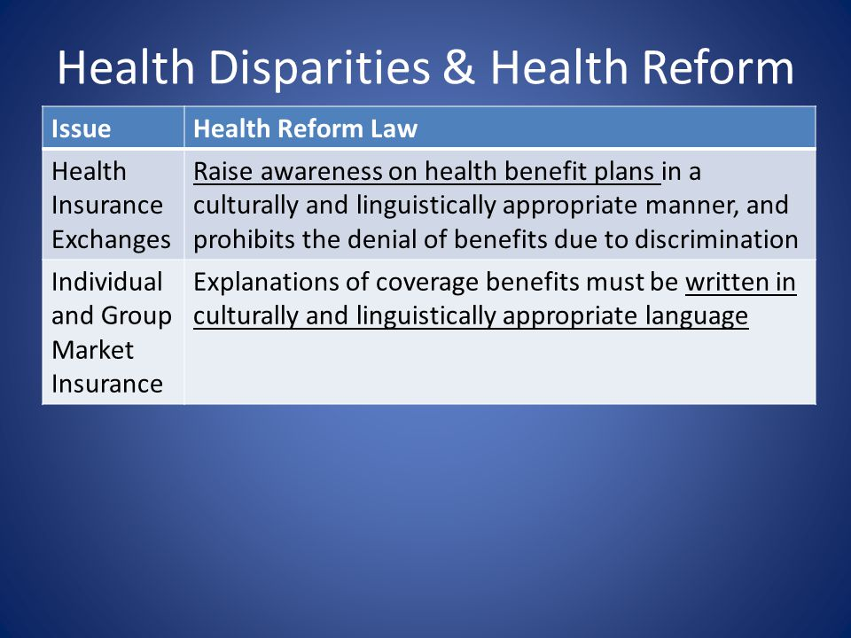 Health Disparities & Health Reform IssueHealth Reform Law Health Insurance Exchanges Raise awareness on health benefit plans in a culturally and linguistically appropriate manner, and prohibits the denial of benefits due to discrimination Individual and Group Market Insurance Explanations of coverage benefits must be written in culturally and linguistically appropriate language