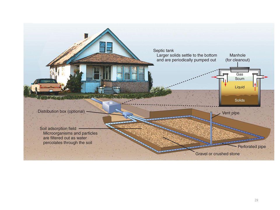 Municipal Sewage Treatment You guys are already pros.