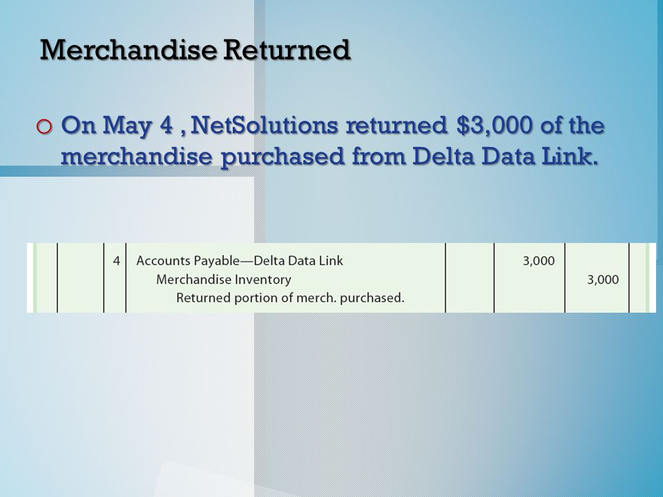 Merchandise Returned o On May 4, NetSolutions returned $3,000 of the merchandise purchased from Delta Data Link.
