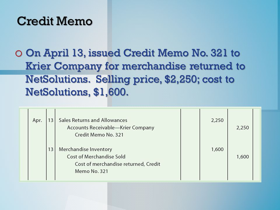 Credit Memo o On April 13, issued Credit Memo No.