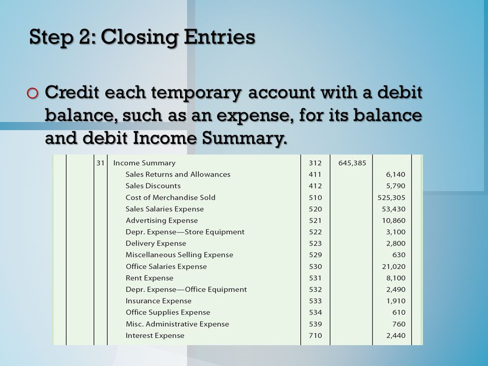 Step 2: Closing Entries o Credit each temporary account with a debit balance, such as an expense, for its balance and debit Income Summary.