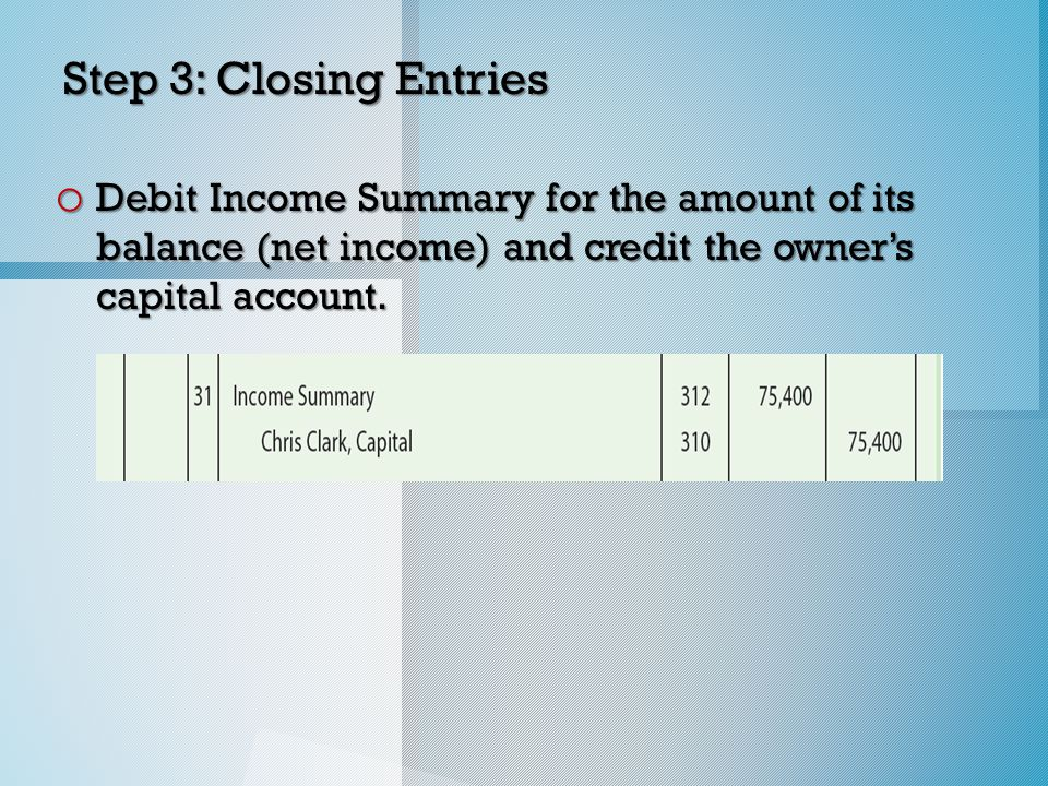 Step 3: Closing Entries o Debit Income Summary for the amount of its balance (net income) and credit the owner's capital account.