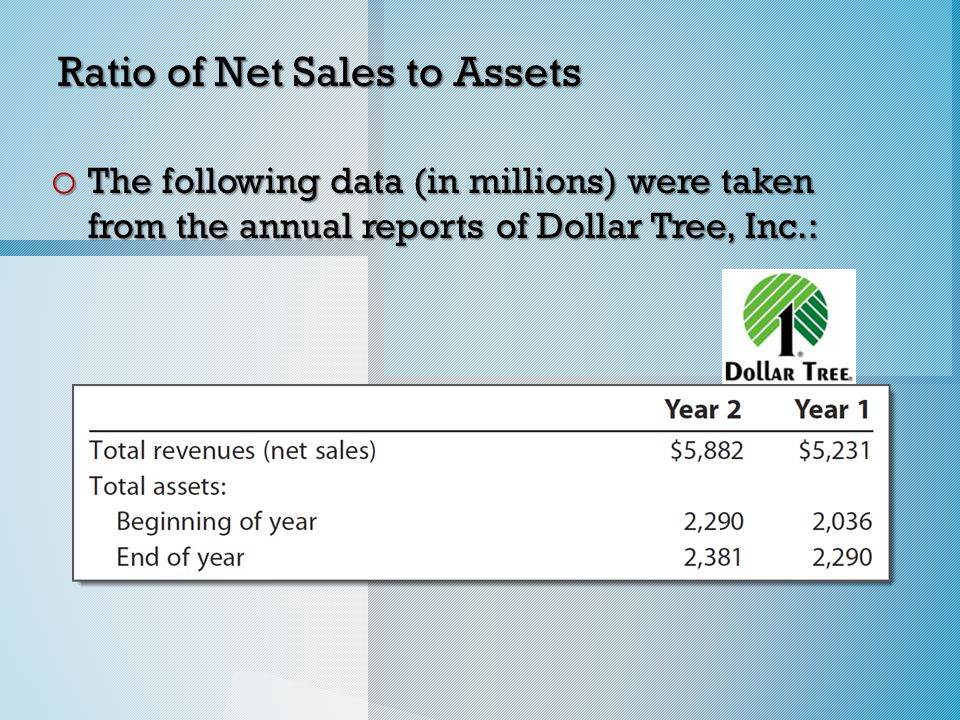 Ratio of Net Sales to Assets o The following data (in millions) were taken from the annual reports of Dollar Tree, Inc.:
