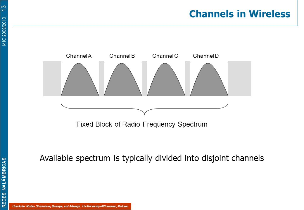 REDES INALÁMBRICAS MIC 2009/2010 Channels in Wireless Available spectrum is typically divided into disjoint channels 13 Fixed Block of Radio Frequency