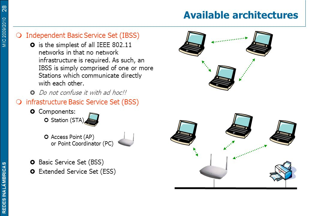 REDES INALÁMBRICAS MIC 2009/2010 Available architectures  Independent Basic Service Set (IBSS)  is the simplest of all IEEE 802.11 networks in that no network infrastructure is required.