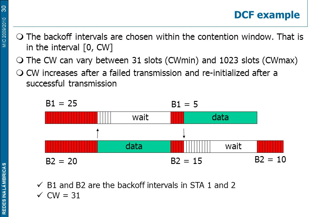 REDES INALÁMBRICAS MIC 2009/2010 DCF example  The backoff intervals are chosen within the contention window.