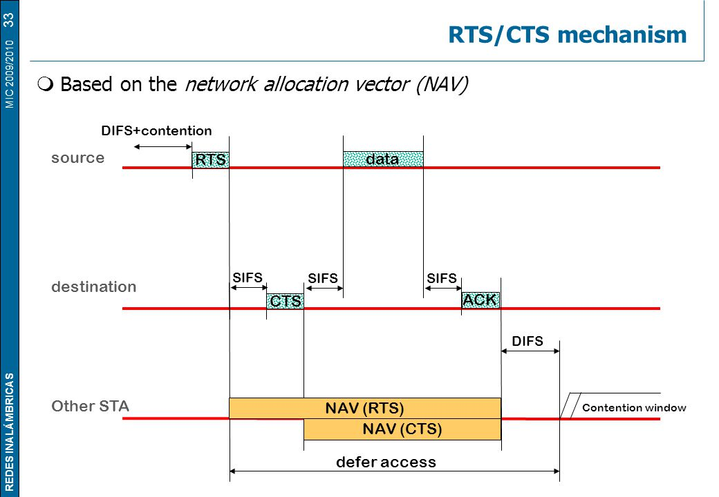 REDES INALÁMBRICAS MIC 2009/2010 RTS/CTS mechanism  Based on the network allocation vector (NAV) 33 RTS DIFS+contention CTS SIFS data ACK SIFS DIFS N