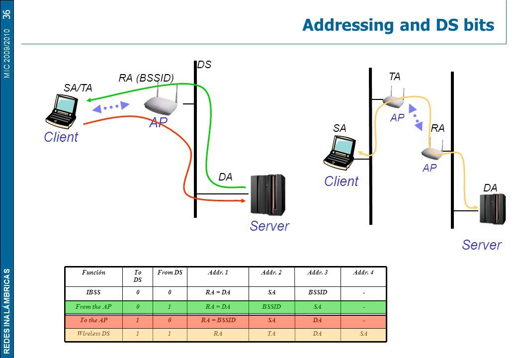 REDES INALÁMBRICAS MIC 2009/2010 Addressing and DS bits 36 SADATARA11Wireless DS -DASARA = BSSID01To the AP -SABSSIDRA = DA10From the AP -BSSIDSARA = DA00IBSS Addr.