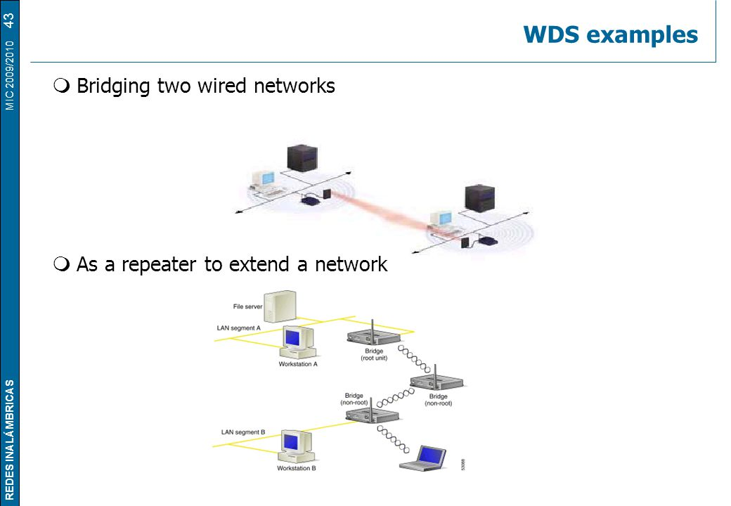 REDES INALÁMBRICAS MIC 2009/2010 WDS examples 43  Bridging two wired networks  As a repeater to extend a network