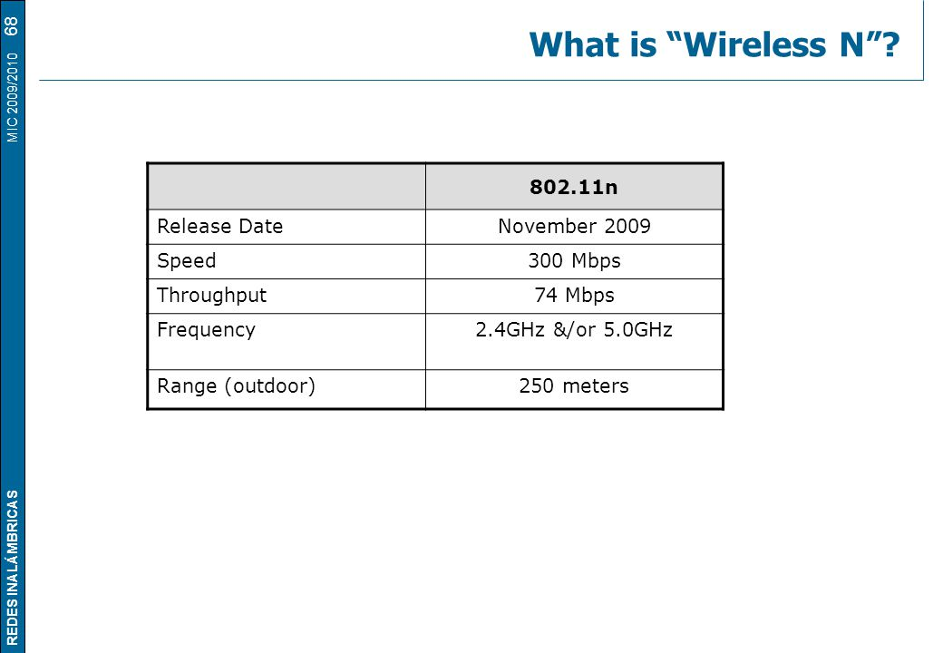 """REDES INALÁMBRICAS MIC 2009/2010 What is """"Wireless N""""? 802.11n Release DateNovember 2009 Speed300 Mbps Throughput74 Mbps Frequency2.4GHz &/or 5.0GHz R"""
