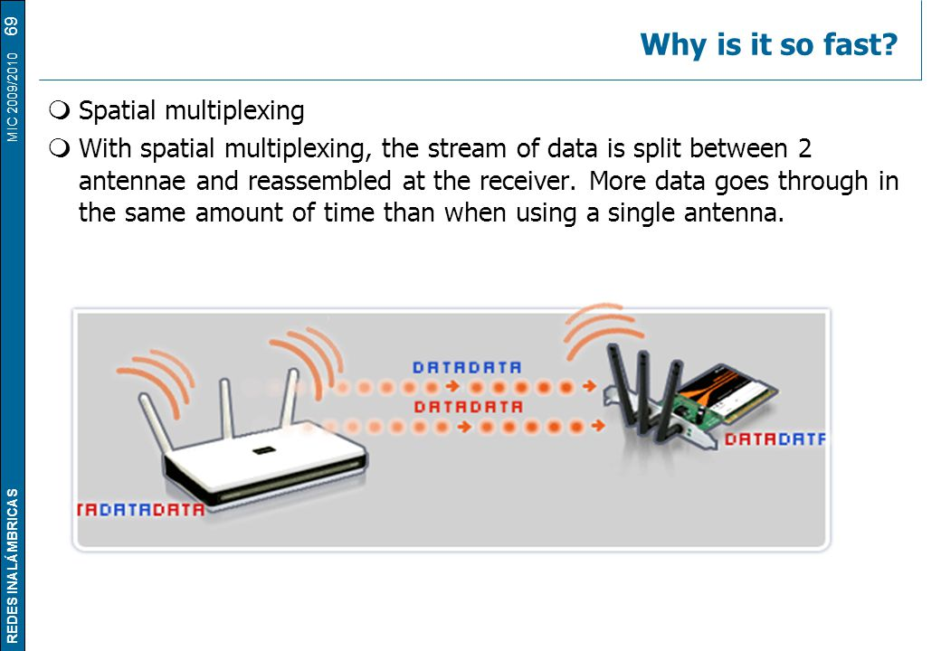 REDES INALÁMBRICAS MIC 2009/2010 Why is it so fast?  Spatial multiplexing  With spatial multiplexing, the stream of data is split between 2 antennae