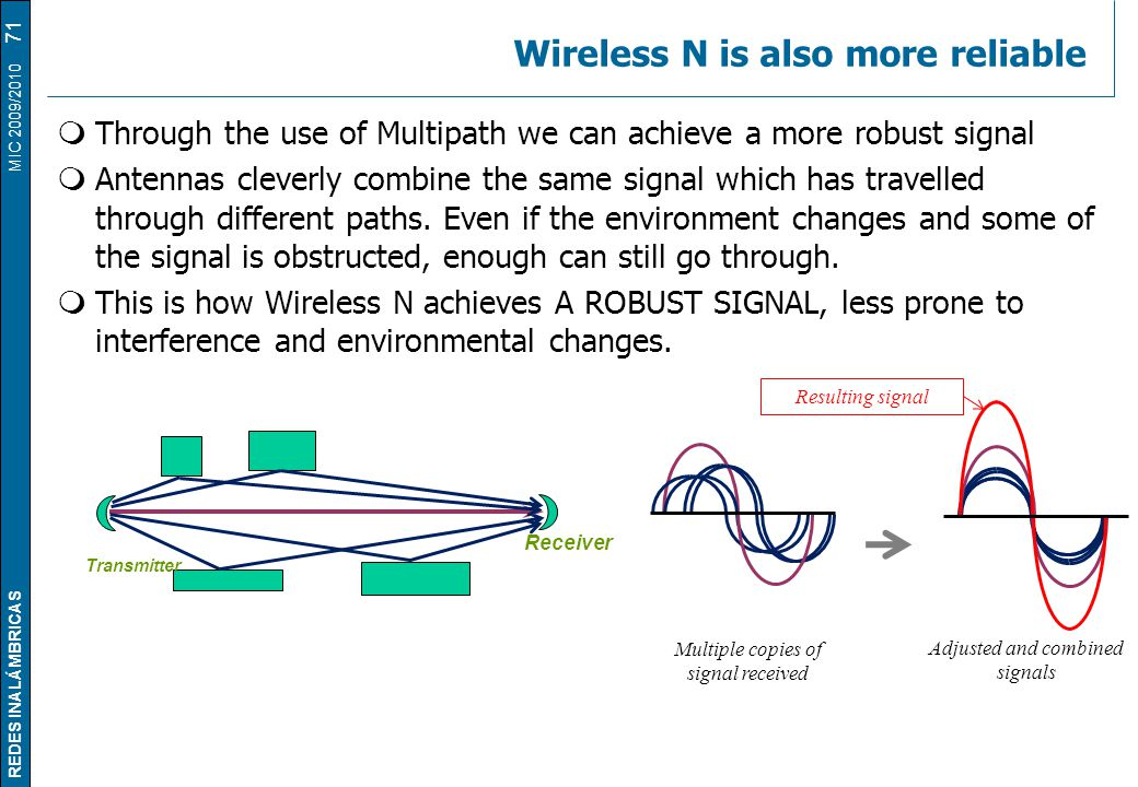 REDES INALÁMBRICAS MIC 2009/2010 Wireless N is also more reliable  Through the use of Multipath we can achieve a more robust signal  Antennas cleverly combine the same signal which has travelled through different paths.