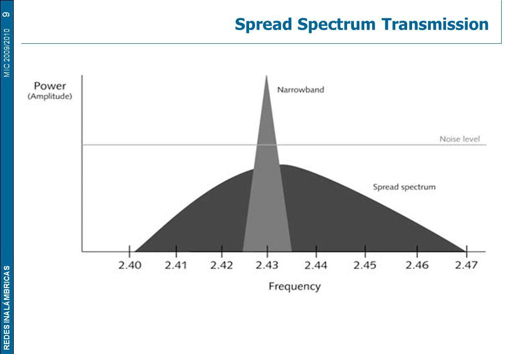 REDES INALÁMBRICAS MIC 2009/2010 Spread Spectrum Transmission 9