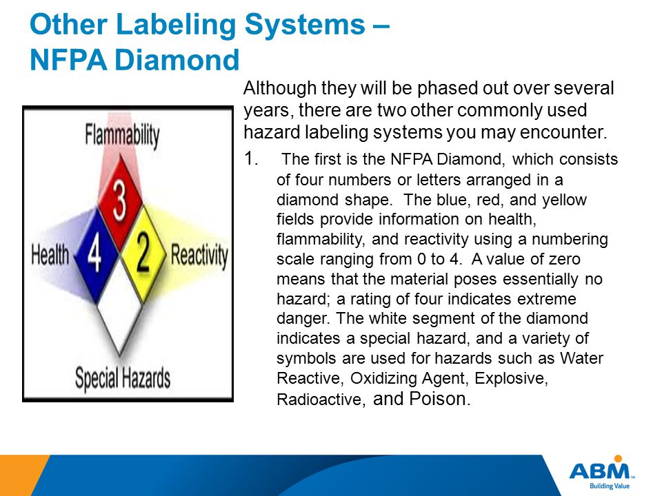 Other Labeling Systems – NFPA Diamond Although they will be phased out over several years, there are two other commonly used hazard labeling systems y