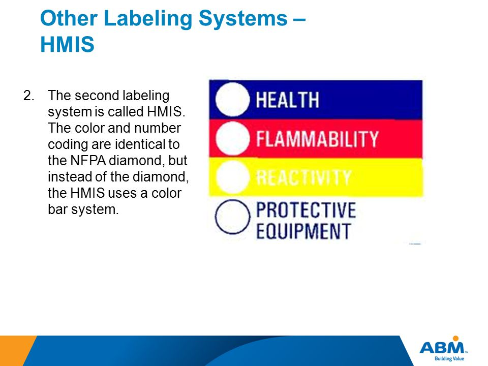 Other Labeling Systems – HMIS 2.The second labeling system is called HMIS. The color and number coding are identical to the NFPA diamond, but instead